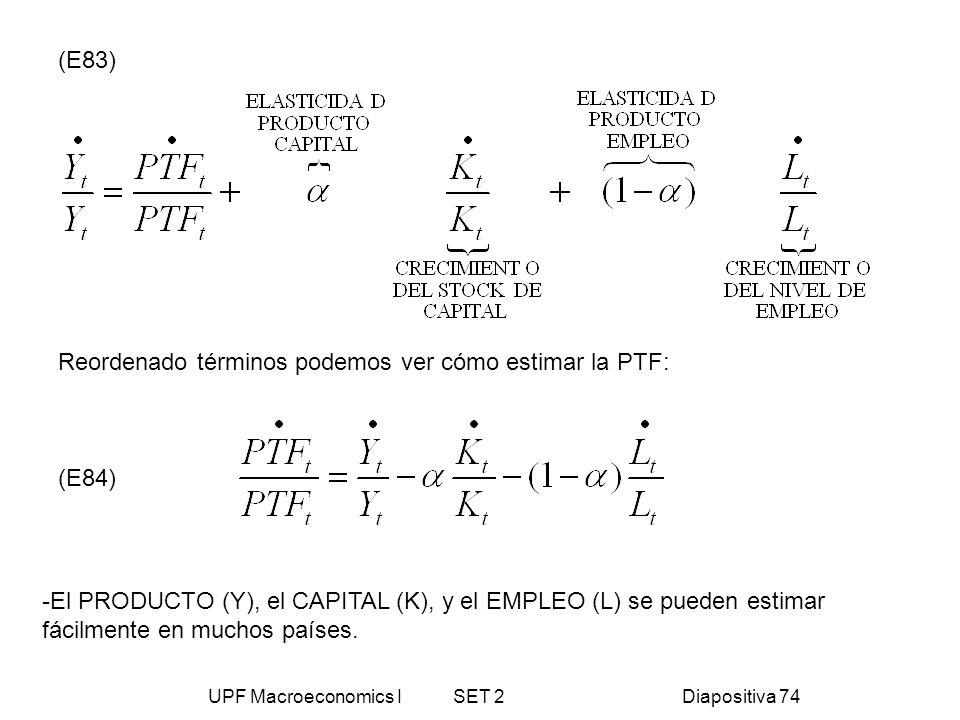 UPF Macroeconomics I SET 2Diapositiva 74 (E83) Reordenado términos podemos ver cómo estimar la PTF: (E84) -El PRODUCTO (Y), el CAPITAL (K), y el EMPLE