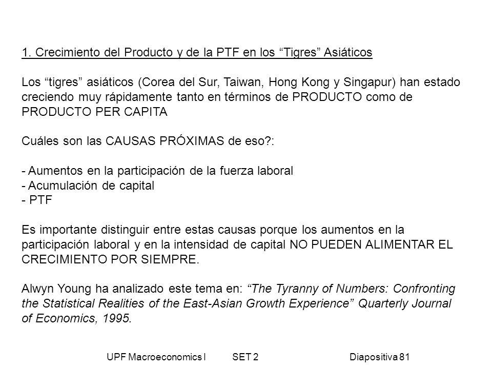 UPF Macroeconomics I SET 2Diapositiva 81 1. Crecimiento del Producto y de la PTF en los Tigres Asiáticos Los tigres asiáticos (Corea del Sur, Taiwan,