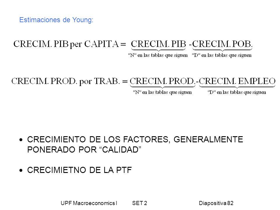 UPF Macroeconomics I SET 2Diapositiva 82 Estimaciones de Young: CRECIMIENTO DE LOS FACTORES, GENERALMENTE PONERADO POR CALIDAD CRECIMIETNO DE LA PTF