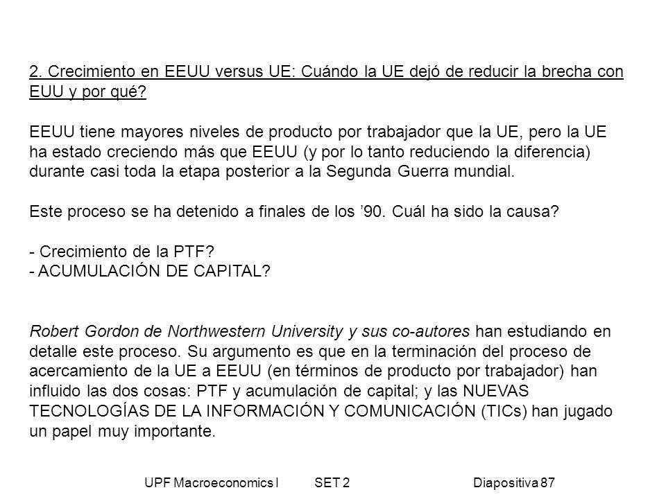 UPF Macroeconomics I SET 2Diapositiva 87 2. Crecimiento en EEUU versus UE: Cuándo la UE dejó de reducir la brecha con EUU y por qué? EEUU tiene mayore