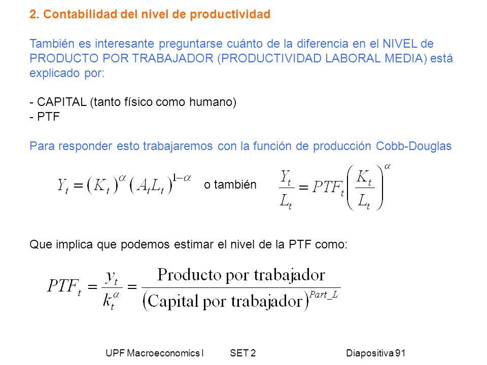 UPF Macroeconomics I SET 2Diapositiva 91 2. Contabilidad del nivel de productividad También es interesante preguntarse cuánto de la diferencia en el N