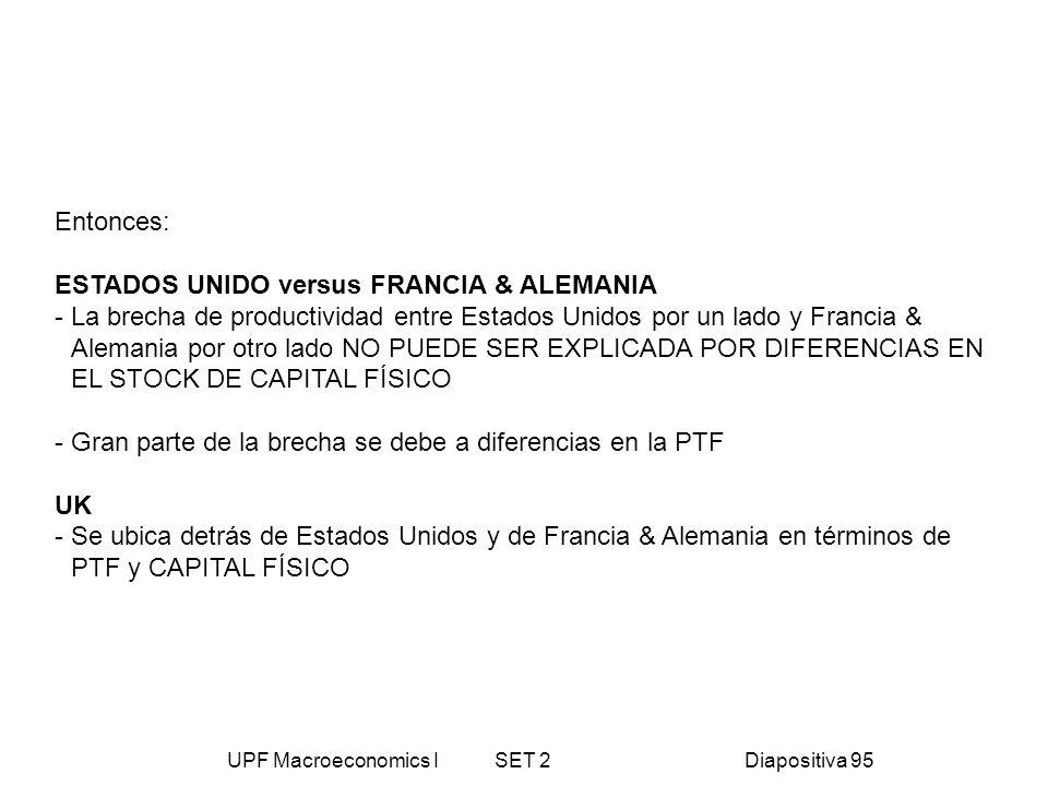 UPF Macroeconomics I SET 2Diapositiva 95 Entonces: ESTADOS UNIDO versus FRANCIA & ALEMANIA - La brecha de productividad entre Estados Unidos por un la