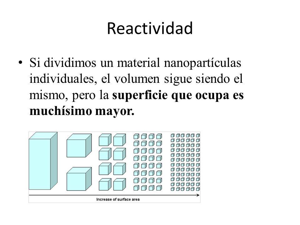 Reactividad Si dividimos un material nanopartículas individuales, el volumen sigue siendo el mismo, pero la superficie que ocupa es muchísimo mayor.