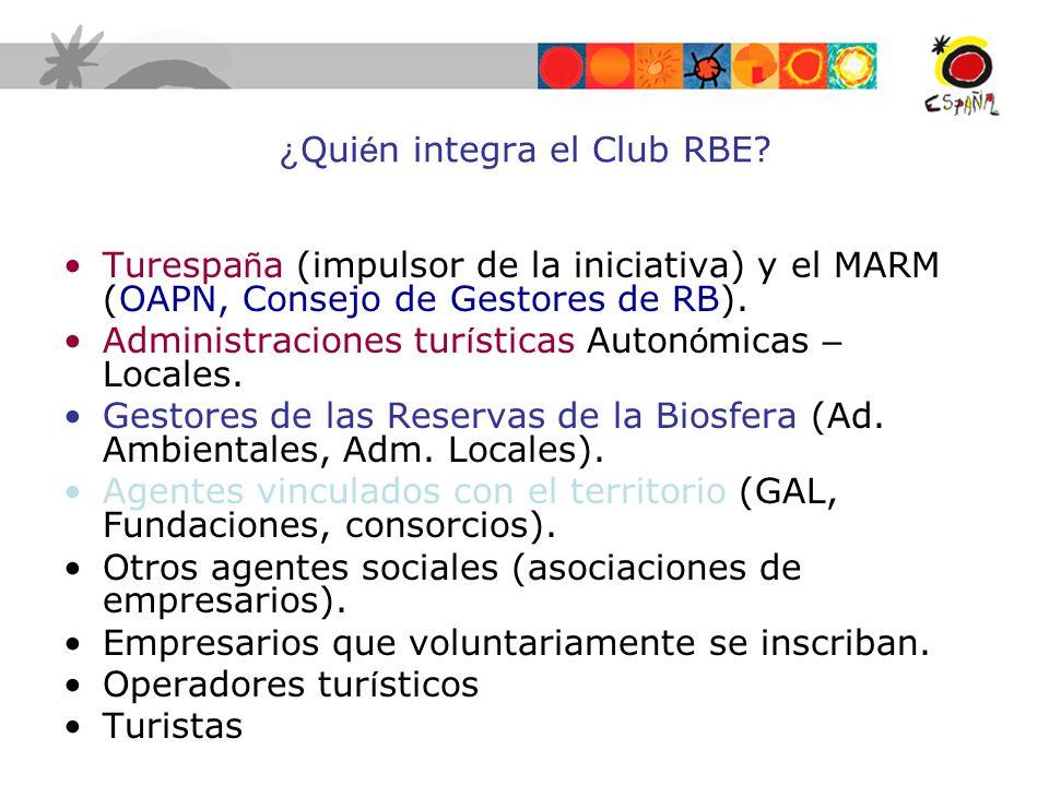 ITINERARIO DE IMPLANTACI Ó N DEL CLUB (Fase I: adhesi ó n de la RB al Club, pasos 1-5) 1.Acuerdo de participaci ó n y comunicaci ó n puesta en marcha del club en cada RB.