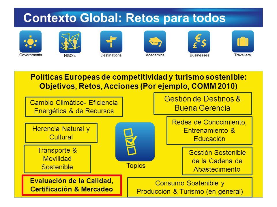 Contexto Global: Retos para todos Políticas Europeas de competitividad y turismo sostenible: Objetivos, Retos, Acciones (Por ejemplo, COMM 2010) Evalu