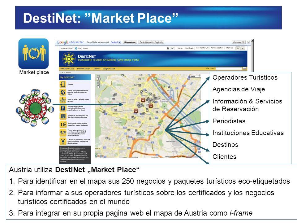 DestiNet: Market Place Operadores Turísticos Agencias de Viaje Información & Servicios de Reservación Periodistas Instituciones Educativas Destinos Cl