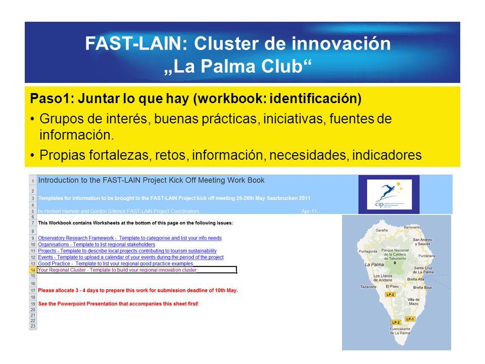 FAST-LAIN: Cluster de innovación La Palma Club Paso1: Juntar lo que hay (workbook: identificación) Grupos de interés, buenas prácticas, iniciativas, f