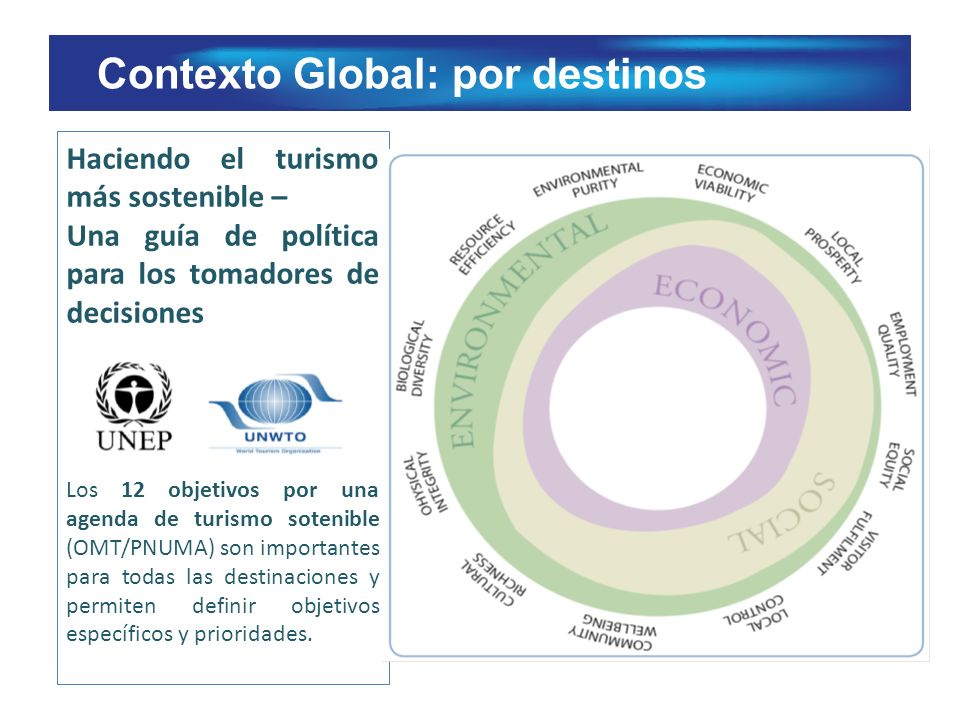 Haciendo el turismo más sostenible – Una guía de política para los tomadores de decisiones Los 12 objetivos por una agenda de turismo sotenible (OMT/P