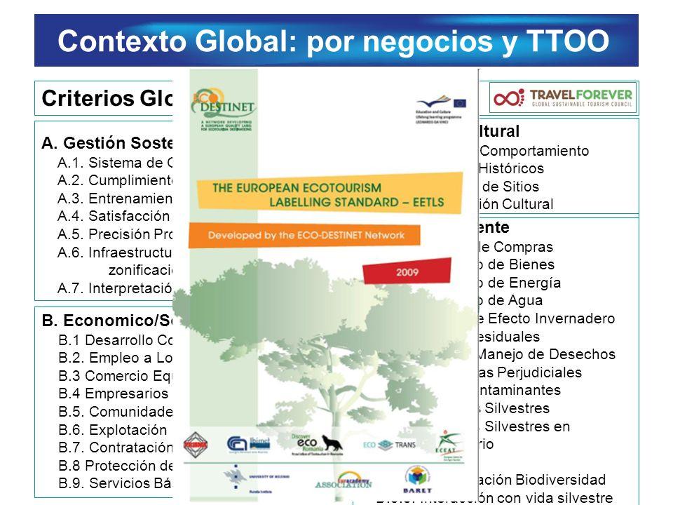 Redes de Conocimiento por un Turismo Europeo Competitivo Y Sostenible (EC – DG Enterprise) Proyecto FAST-LAIN Acciones futuras en Turismo Sostenible – Área de aprendizaje de Redes de innovación (2011-2012) Ecotrans está ejecutando este proyecto piloto para establecer un Observatorio Europeo de Turismo Sostenible y desarrollar clusters regionales de innovación en turismo sostenible.