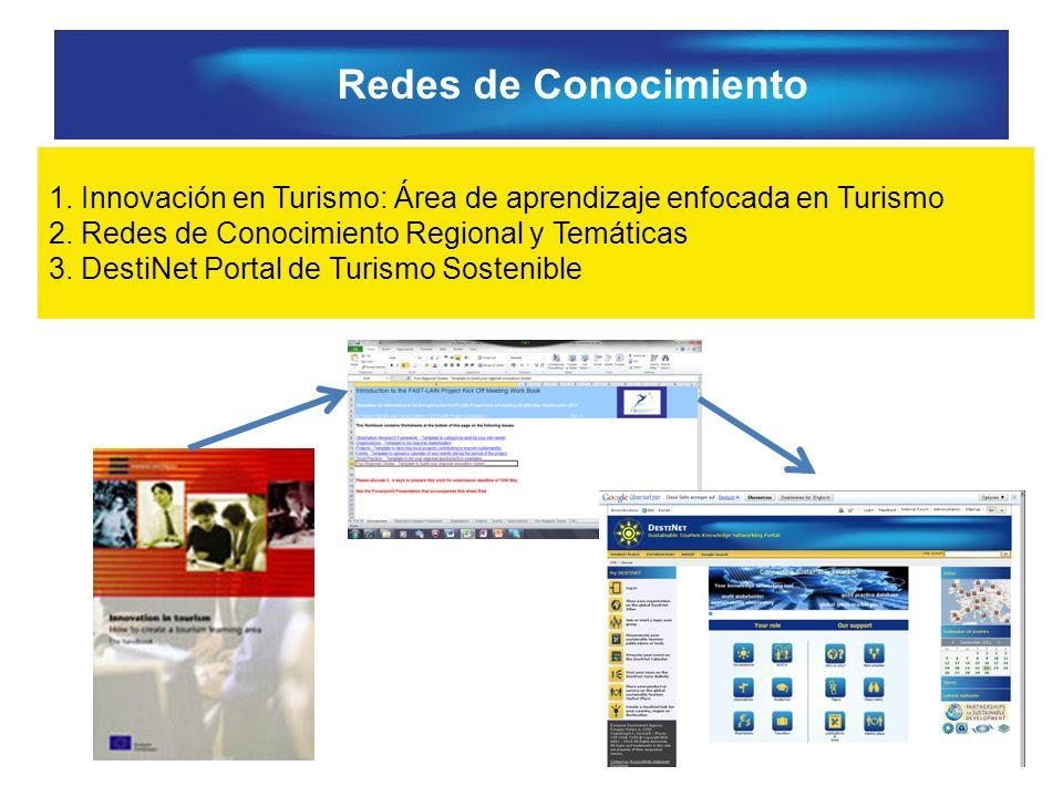 1. Innovación en Turismo: Área de aprendizaje enfocada en Turismo 2. Redes de Conocimiento Regional y Temáticas 3. DestiNet Portal de Turismo Sostenib