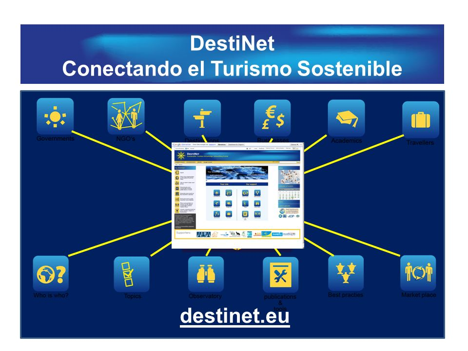 DestiNet Conectando el Turismo Sostenible destinet.eu