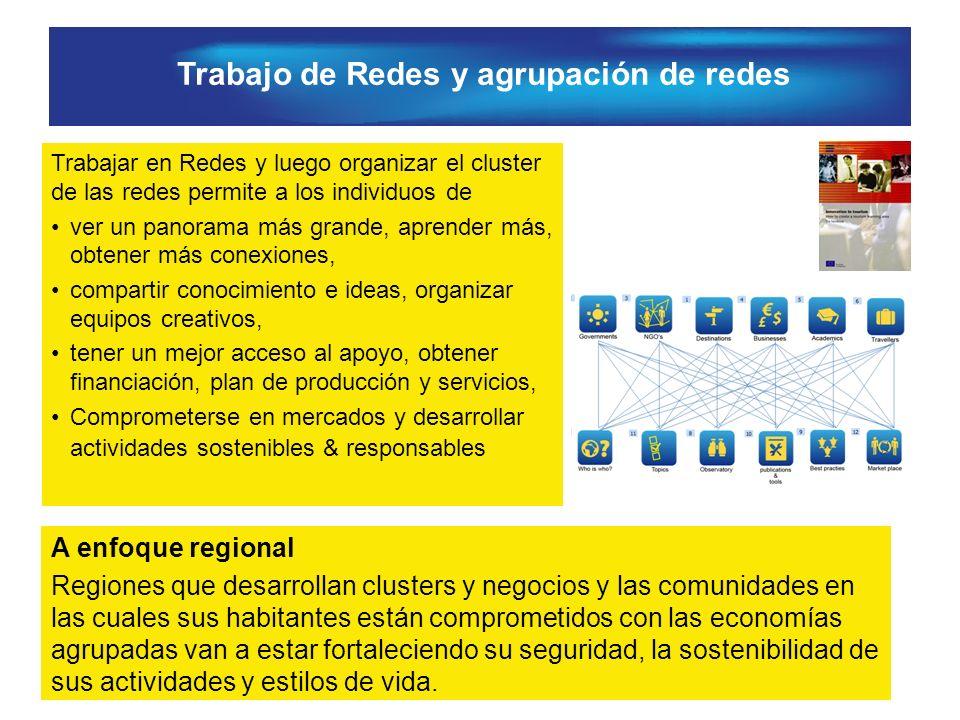 Trabajo de Redes y agrupación de redes A enfoque regional Regiones que desarrollan clusters y negocios y las comunidades en las cuales sus habitantes están comprometidos con las economías agrupadas van a estar fortaleciendo su seguridad, la sostenibilidad de sus actividades y estilos de vida.