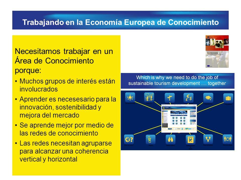 Necesitamos trabajar en un Área de Conocimiento porque: Muchos grupos de interés están involucrados Aprender es necesesario para la innovación, sostenibilidad y mejora del mercado Se aprende mejor por medio de las redes de conocimiento Las redes necesitan agruparse para alcanzar una coherencia vertical y horizontal Trabajando en la Economía Europea de Conocimiento