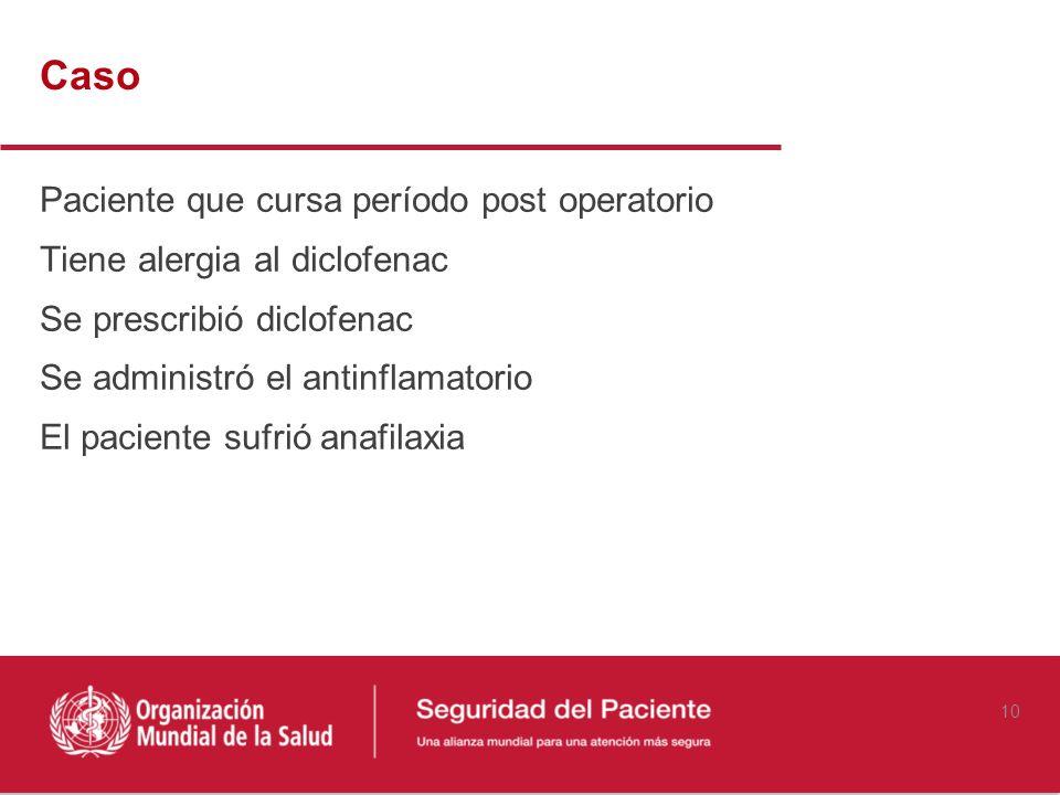 Caso Paciente que cursa período post operatorio Tiene alergia al diclofenac Se prescribió diclofenac Se administró el antinflamatorio El paciente sufr