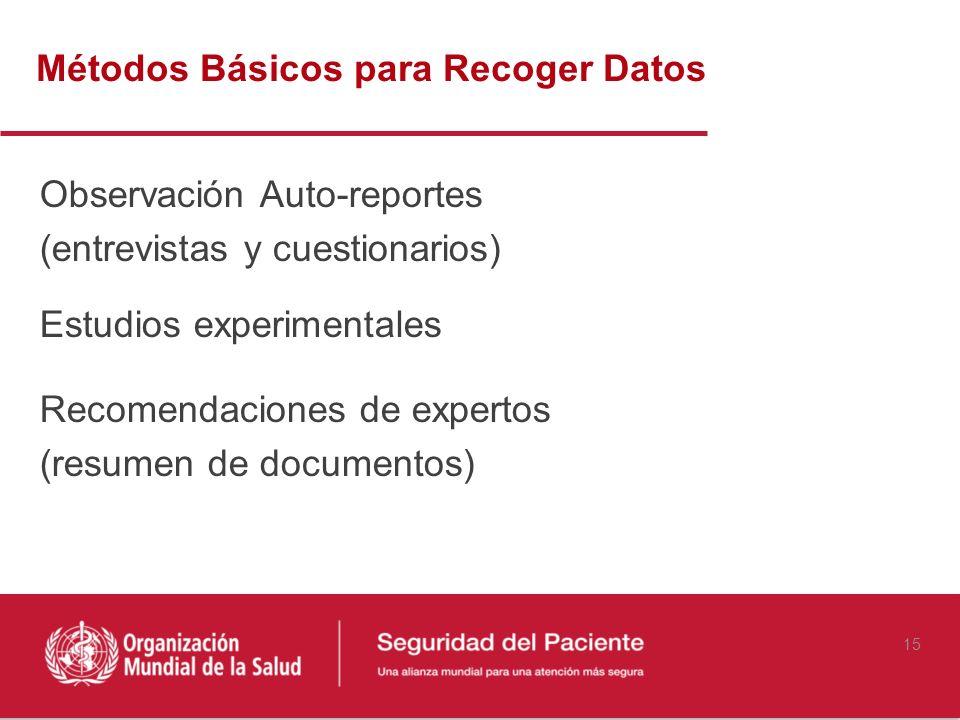 Observación Auto-reportes (entrevistas y cuestionarios) Estudios experimentales Recomendaciones de expertos (resumen de documentos) Métodos Básicos pa