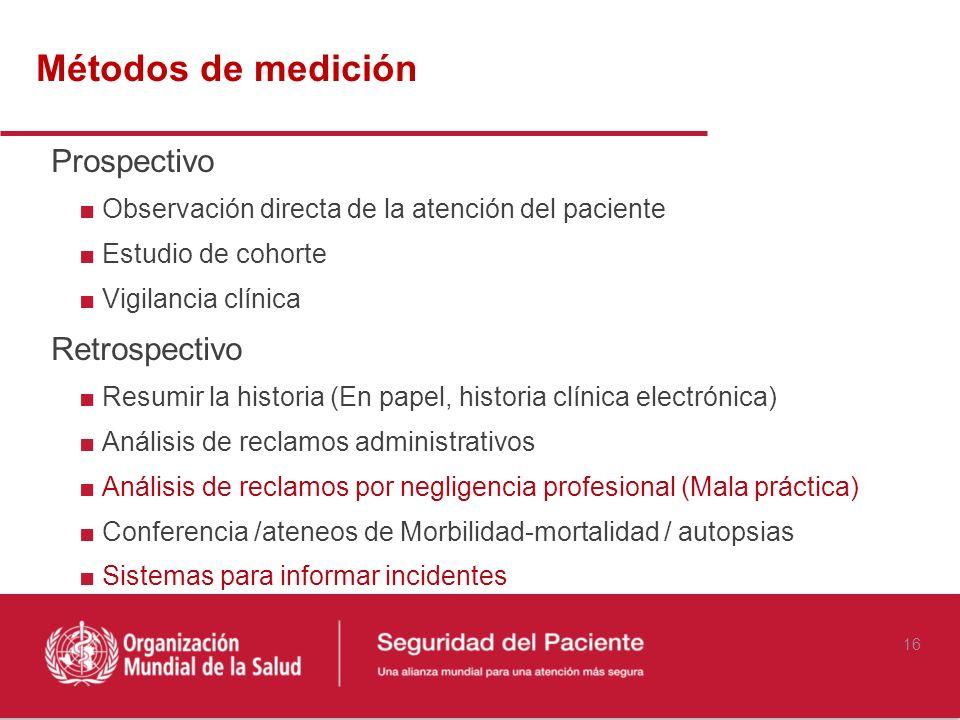 Prospectivo Observación directa de la atención del paciente Estudio de cohorte Vigilancia clínica Retrospectivo Resumir la historia (En papel, histori