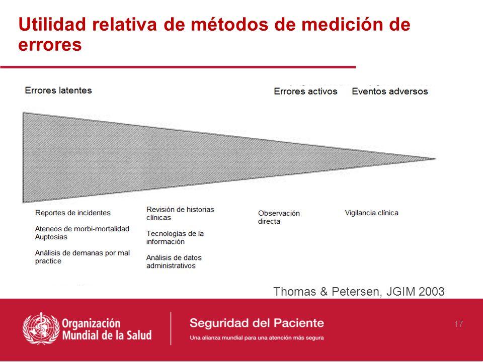 Utilidad relativa de métodos de medición de errores Thomas & Petersen, JGIM 2003 17