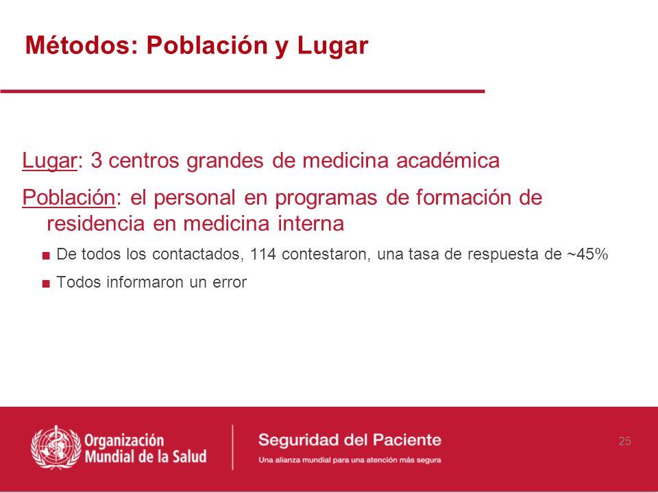 Métodos: Población y Lugar Lugar: 3 centros grandes de medicina académica Población: el personal en programas de formación de residencia en medicina i