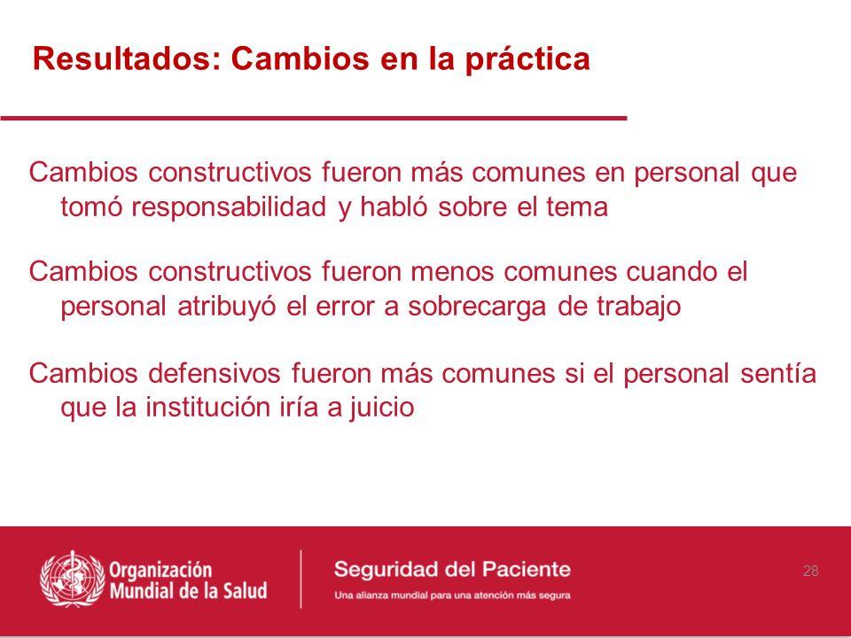 Resultados: Cambios en la práctica Cambios constructivos fueron más comunes en personal que tomó responsabilidad y habló sobre el tema Cambios constru