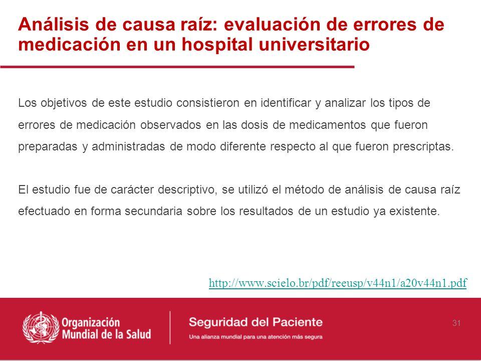 Análisis de causa raíz: evaluación de errores de medicación en un hospital universitario http://www.scielo.br/pdf/reeusp/v44n1/a20v44n1.pdf Los objeti