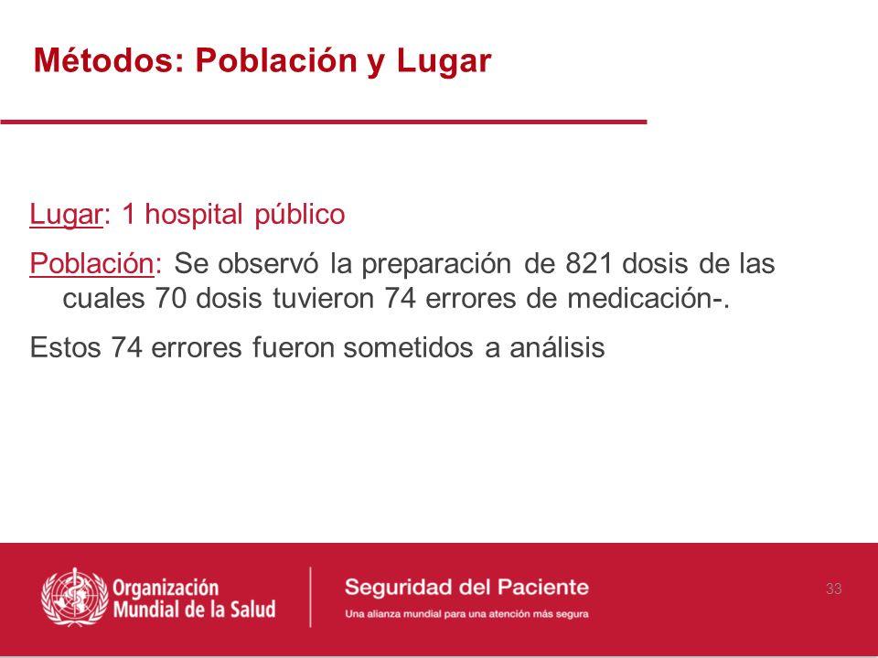 Métodos: Población y Lugar Lugar: 1 hospital público Población: Se observó la preparación de 821 dosis de las cuales 70 dosis tuvieron 74 errores de m