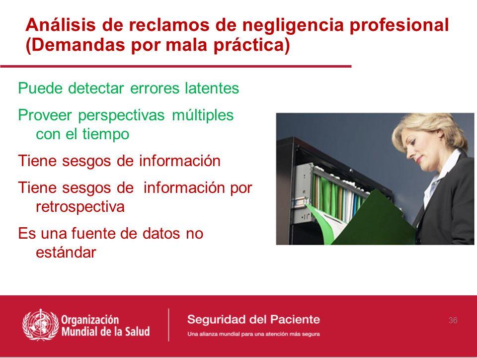 Análisis de reclamos de negligencia profesional (Demandas por mala práctica) Puede detectar errores latentes Proveer perspectivas múltiples con el tie