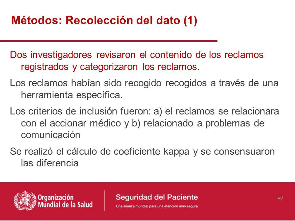 Métodos: Recolección del dato (1) Dos investigadores revisaron el contenido de los reclamos registrados y categorizaron los reclamos. Los reclamos hab