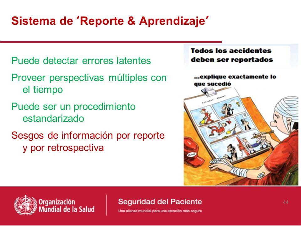 Sistema de Reporte & Aprendizaje Puede detectar errores latentes Proveer perspectivas múltiples con el tiempo Puede ser un procedimiento estandarizado