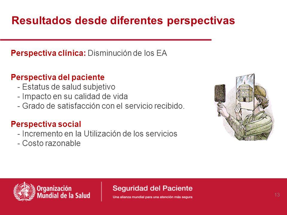 Dominios de la Calidad Seguridad Efectividad Centrada en el paciente Eficiencia Oportunidad Equidad 12