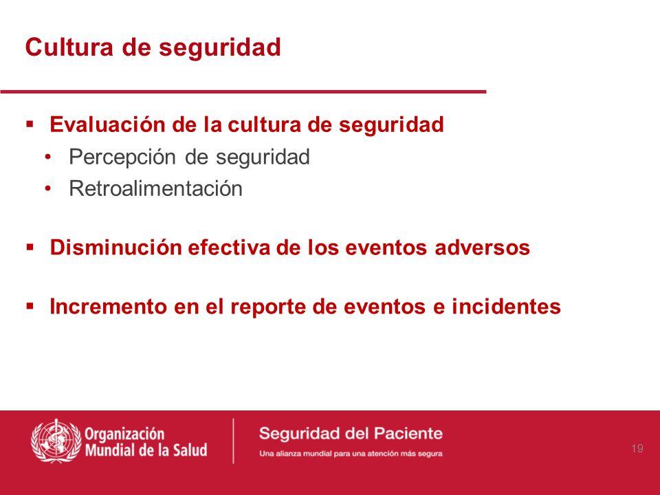 Cultura de seguridad Evaluación de la cultura de seguridad Liderazgo Trabajo en equipo Comunicación Involucramiento del paciente 18