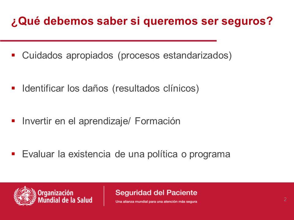 Métodos: Recolección de Datos La información de los pacientes fue obtenida de sus registros médicos detallados durante este periodo de 3 meses.