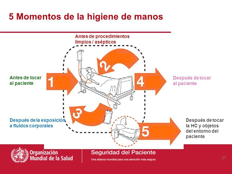 Primer reto global de seguridad del paciente La atención limpia es atención más segura Guías de la OMS para higiene de manos en la atención en salud 2