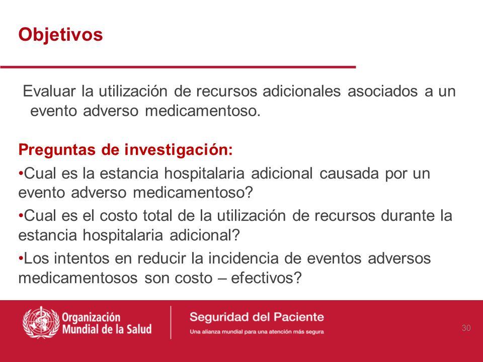 Razones fundamentales del estudio Eventos adversos medicamentosos comunes: 0.7% de los pacientes hospitalizados. Los dirigentes hospitalarios se muest