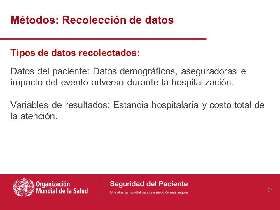 Métodos: Recolección de datos Tres métodos de recolección de datos: Recolección pasiva: Enfermeras y farmaceutas reportaron incidentes. Recolección ac