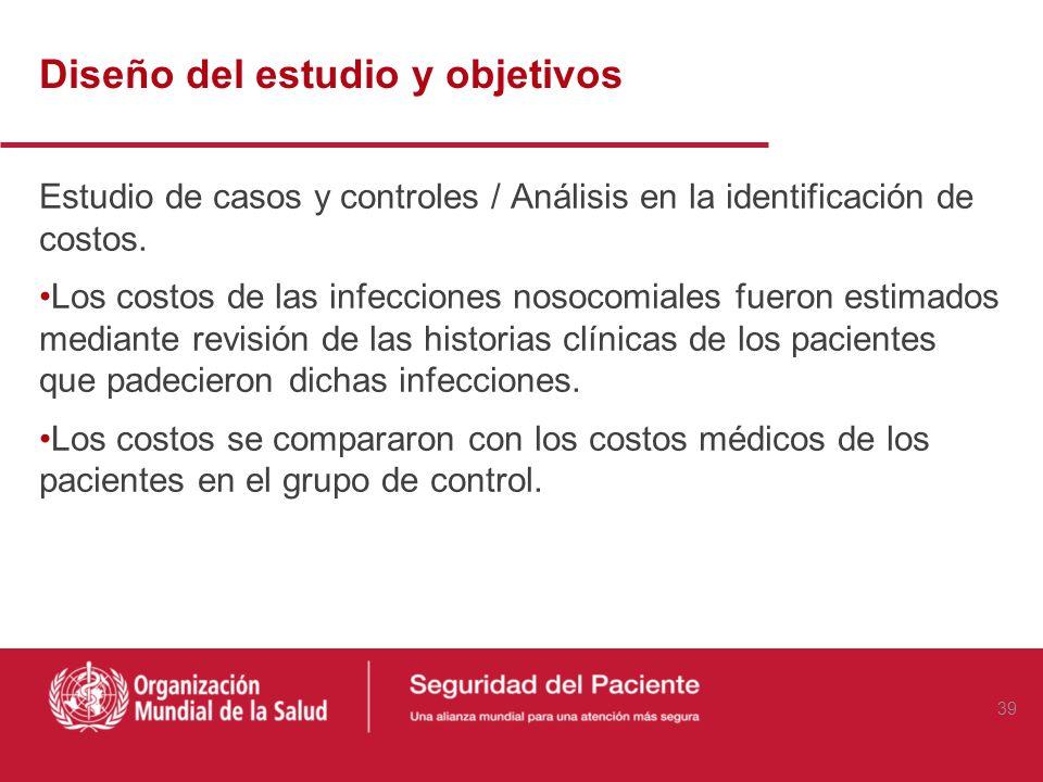 Khan MM, Celik Y. Costos de la infección nosocomial en Turquia: Un estimado basado en los datos de un hospital universitario. Investigación en el mane