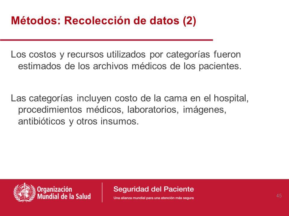 Métodos: Recolección de datos (2) Los costos asociados con la infección nosocomial fueron estimados de la cuenta de cada paciente. Para los medicament