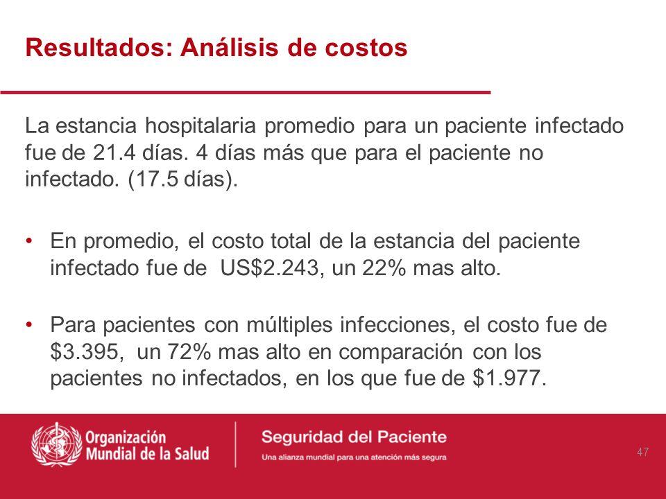 Resultados: Hallazgos Clave 78 infecciones nosocomiales identificadas en 56 pacientes. La infección del tracto urinario fue, por mucho, la mas común d