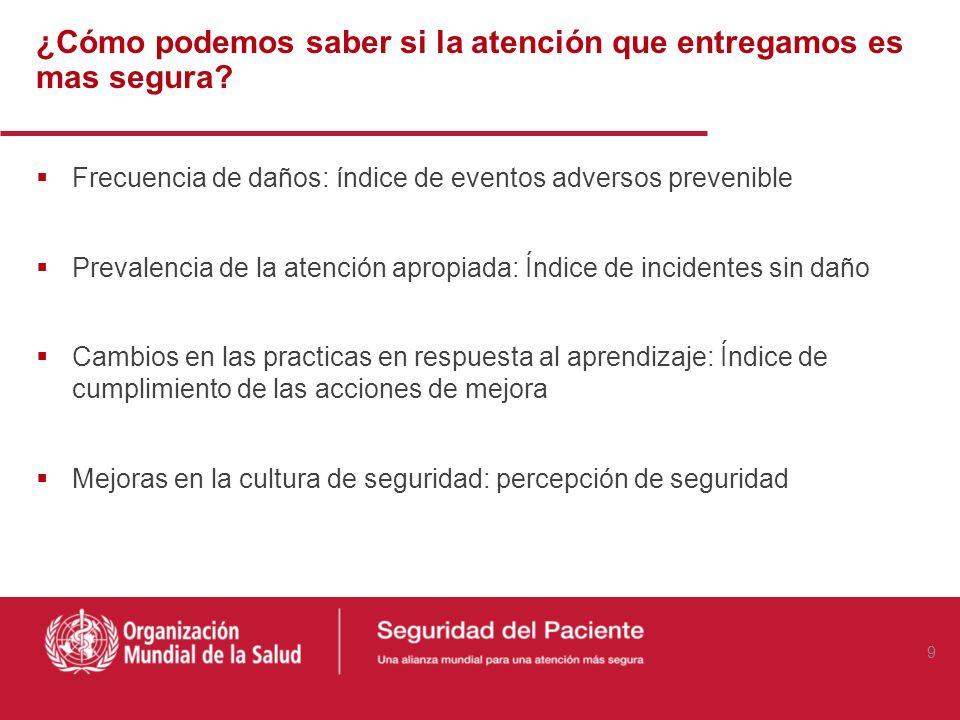 Cultura de seguridad Evaluación de la cultura de seguridad Percepción de seguridad Retroalimentación Incremento en el reporte de eventos e incidentes Disminución efectiva de los eventos adversos 19