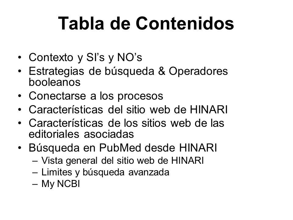 Tabla de Contenidos Contexto y SIs y NOs Estrategias de búsqueda & Operadores booleanos Conectarse a los procesos Características del sitio web de HIN