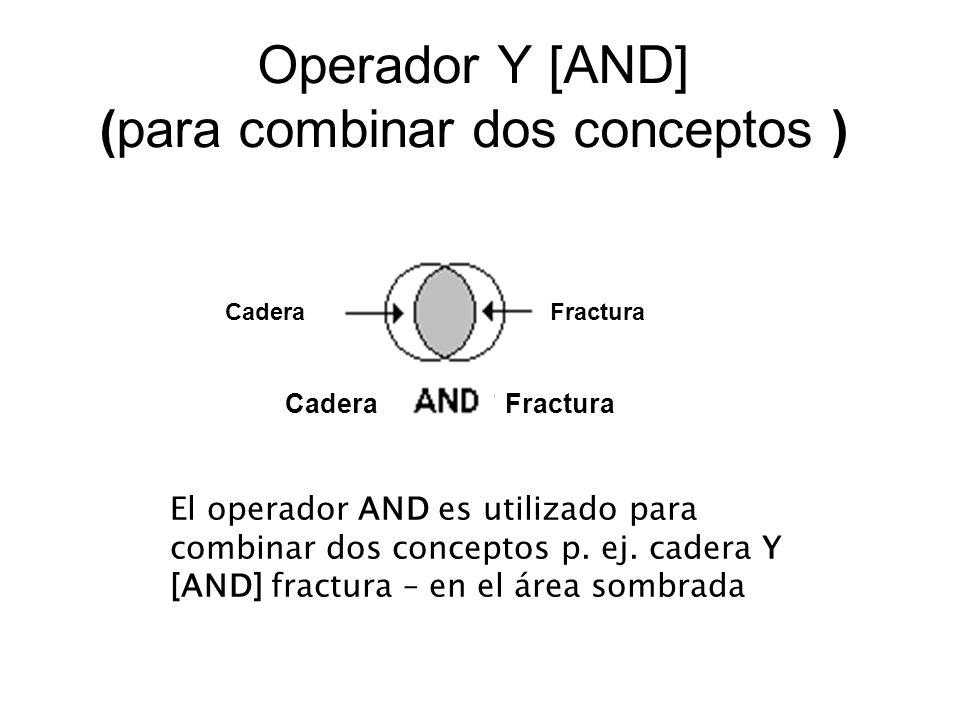 Operador Y [AND] ( para combinar dos conceptos ) El operador AND es utilizado para combinar dos conceptos p. ej. cadera Y [AND] fractura – en el área