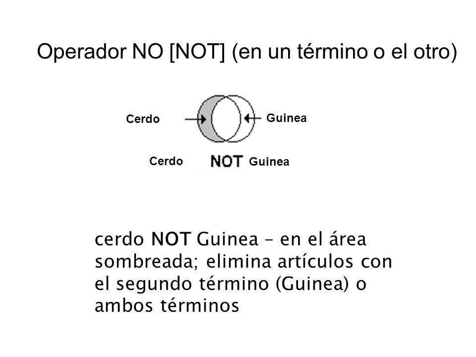 Operador NO [NOT] (en un término o el otro) cerdo NOT Guinea – en el área sombreada; elimina artículos con el segundo término (Guinea) o ambos término