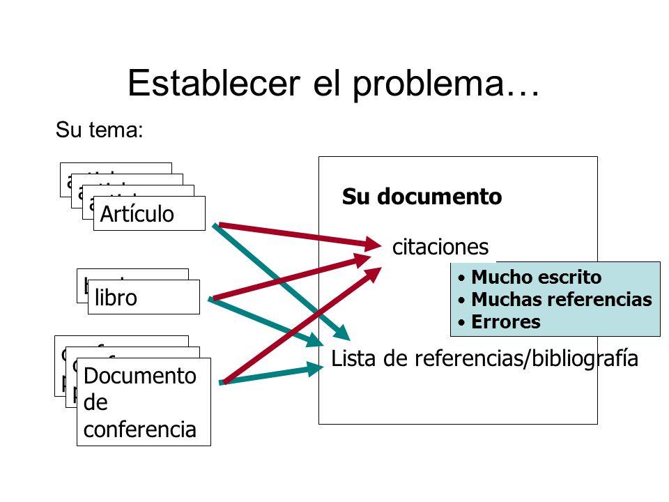 Establecer el problema… Su documento Lista de referencias/bibliografía Mucho escrito Muchas referencias Errores article Artículo book libro conference