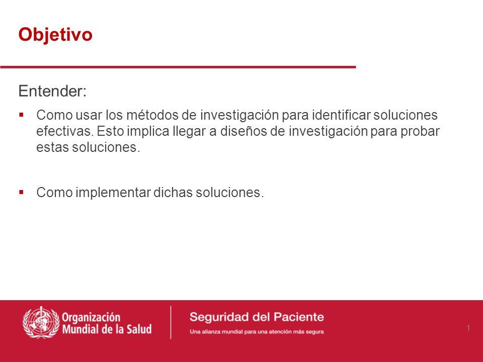 Objetivo Entender: Como usar los métodos de investigación para identificar soluciones efectivas.