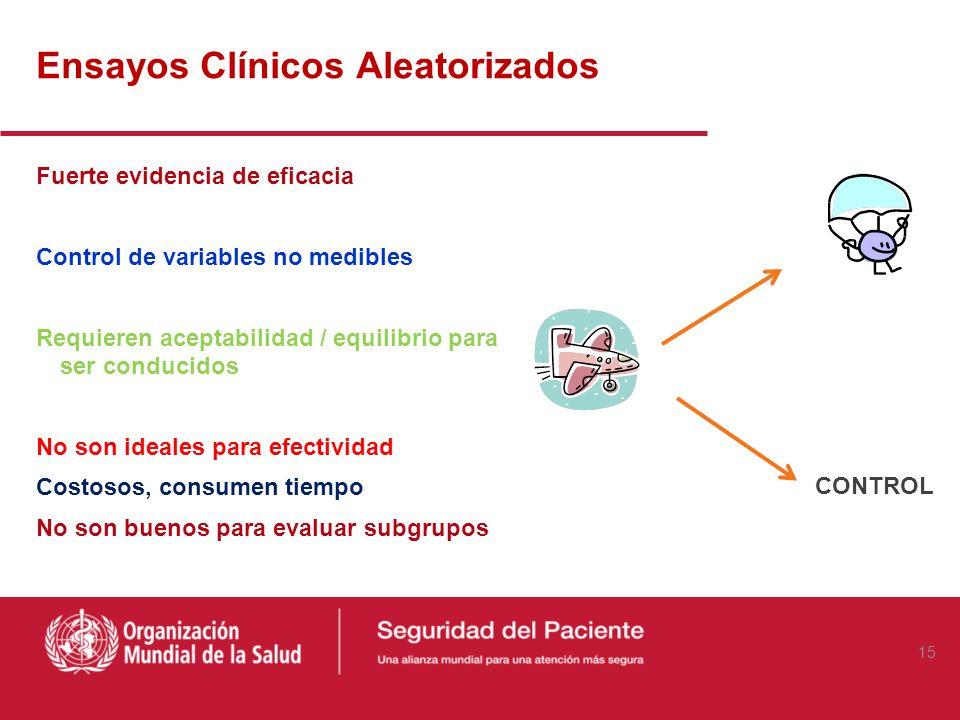 Ejemplos Nielsen PE. Ensayo clínico aleatorizado, grupal, Doble ciego acerca de capacitación estandarizada de equipos de trabajo Pronovost P. Interven
