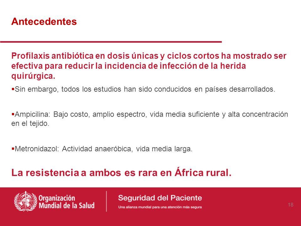 Antecedentes Infección de tejidos profundos y de la herida quirúrgica es una preocupación importante en países en desarrollo En el África Sub-Saharian