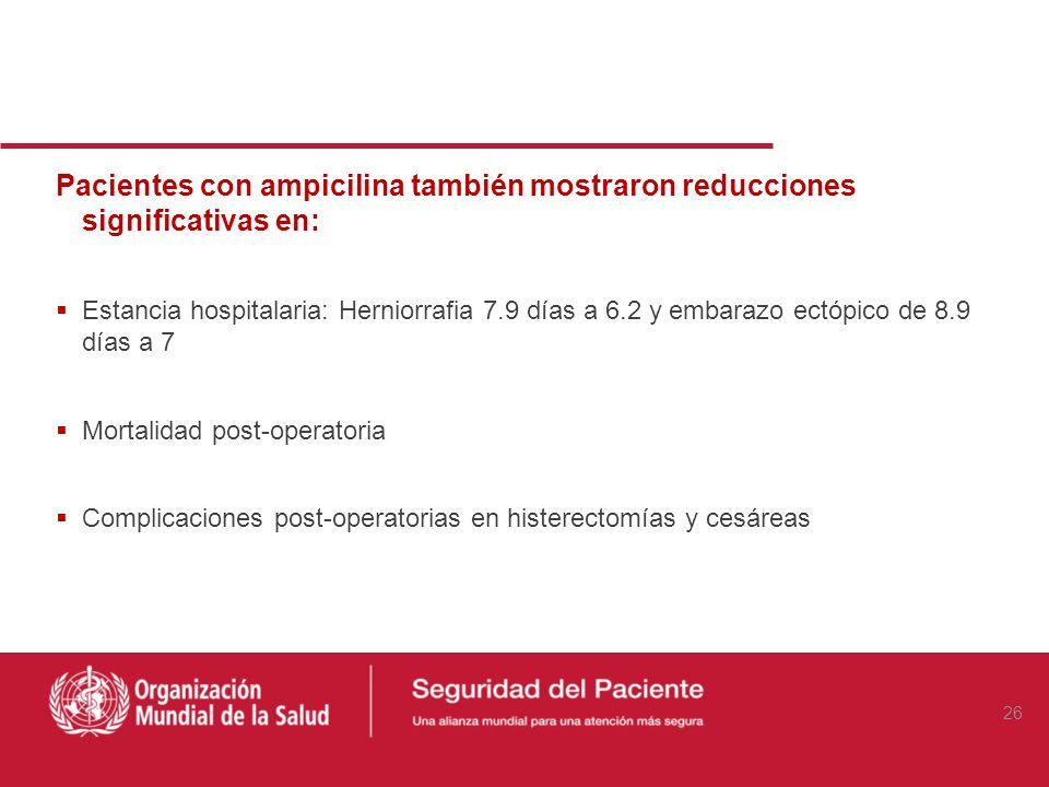 Resultados: Hallazgos claves El régimen de ampicilina redujo significativamente la incidencia de infección post-operatoria en comparación con el régim