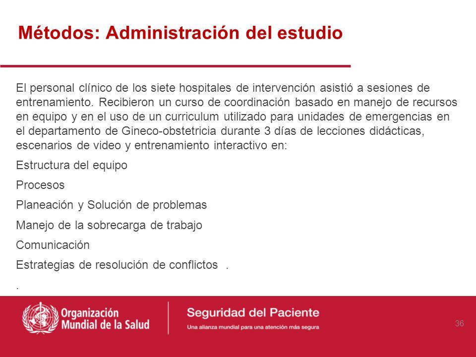 Métodos: Reclutamiento al estudio Un esquema de aleatorización balanceada y enmascarada a nivel hospitalario. Siete hospitales asignados recibieron el