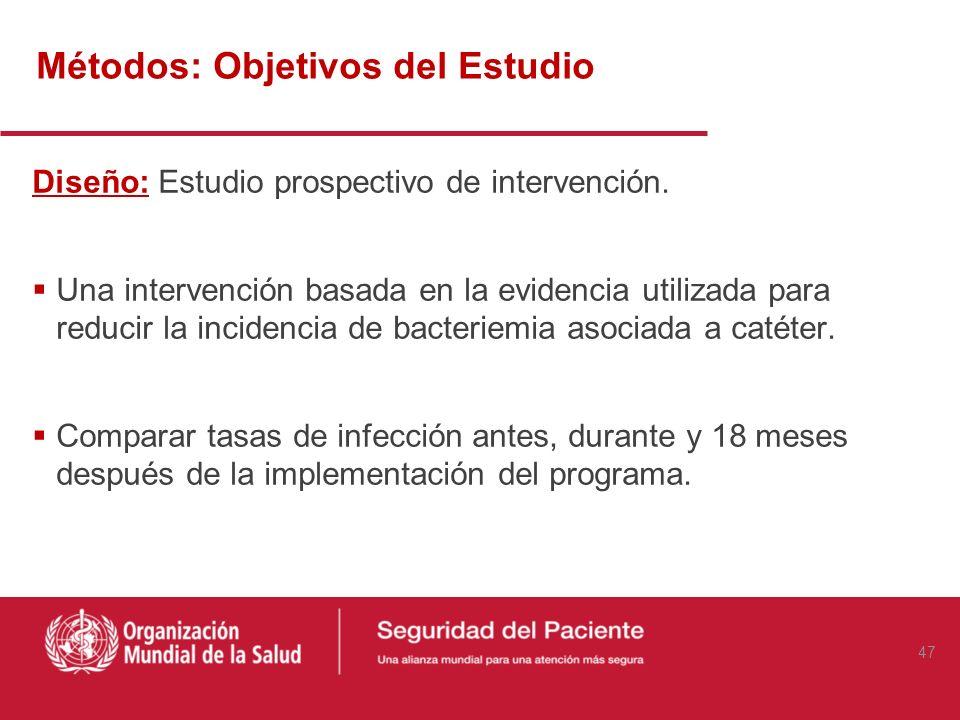 Marco Teórico y Sustentación Se necesitan intervenciones para disminuir la tasa de infección de esta enfermedad nosocomial. Un equipo de trabajo espec