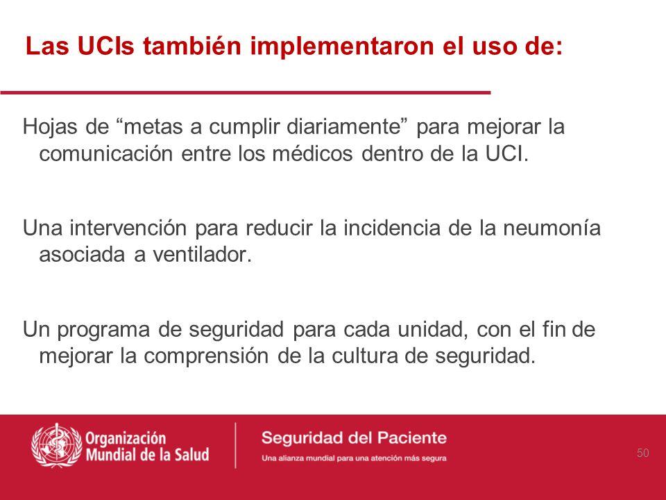 Métodos: Intervención El objetivo de la intervención fue el uso clínico de cinco procedimientos basados en la evidencia, identificados por tener el me