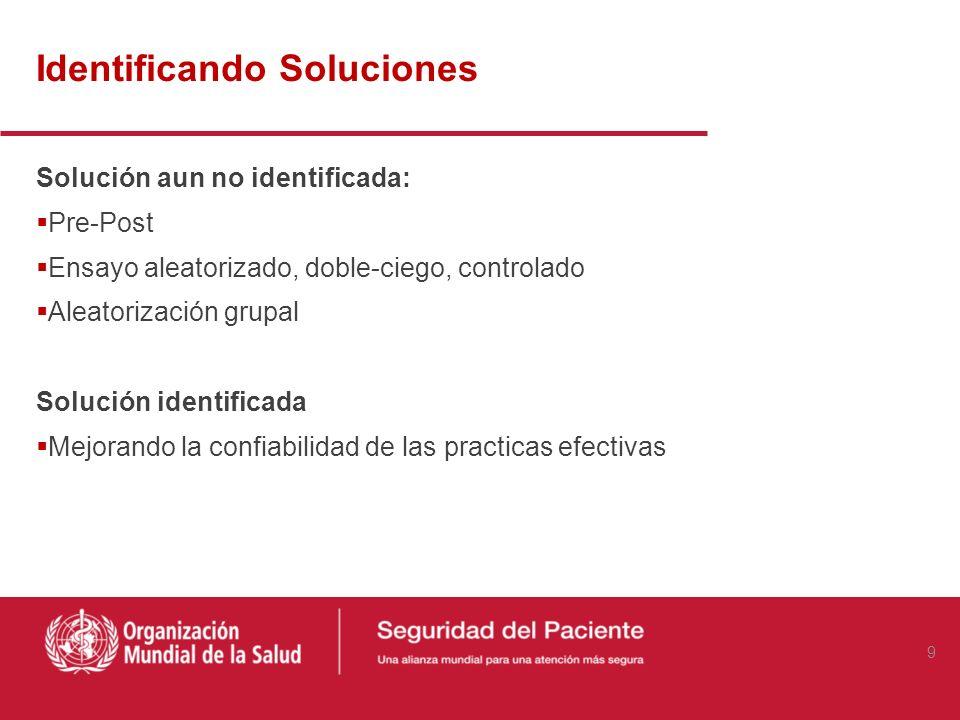 1. Identificando y probando soluciones 8